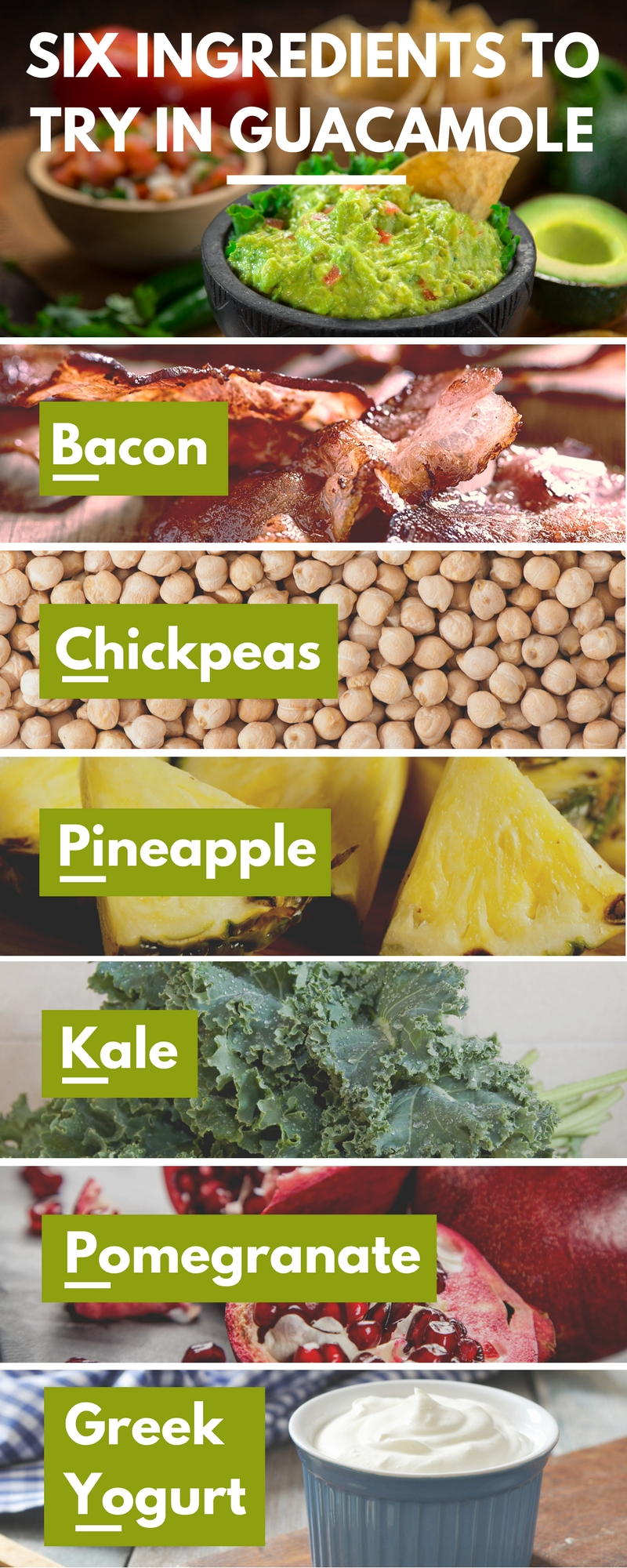 Image of the Six Ingredients to try in Guacamole infographic!