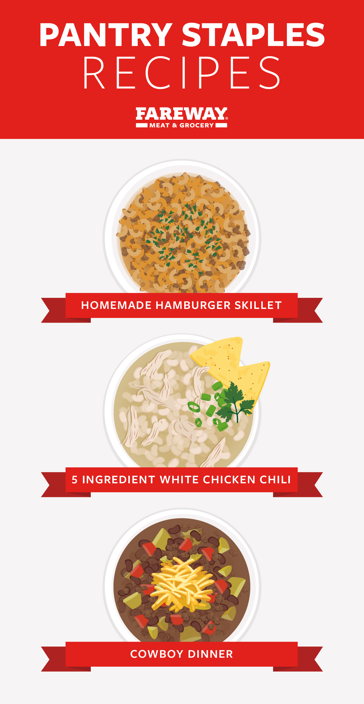 Infographic of Pantry Staples Recipes.