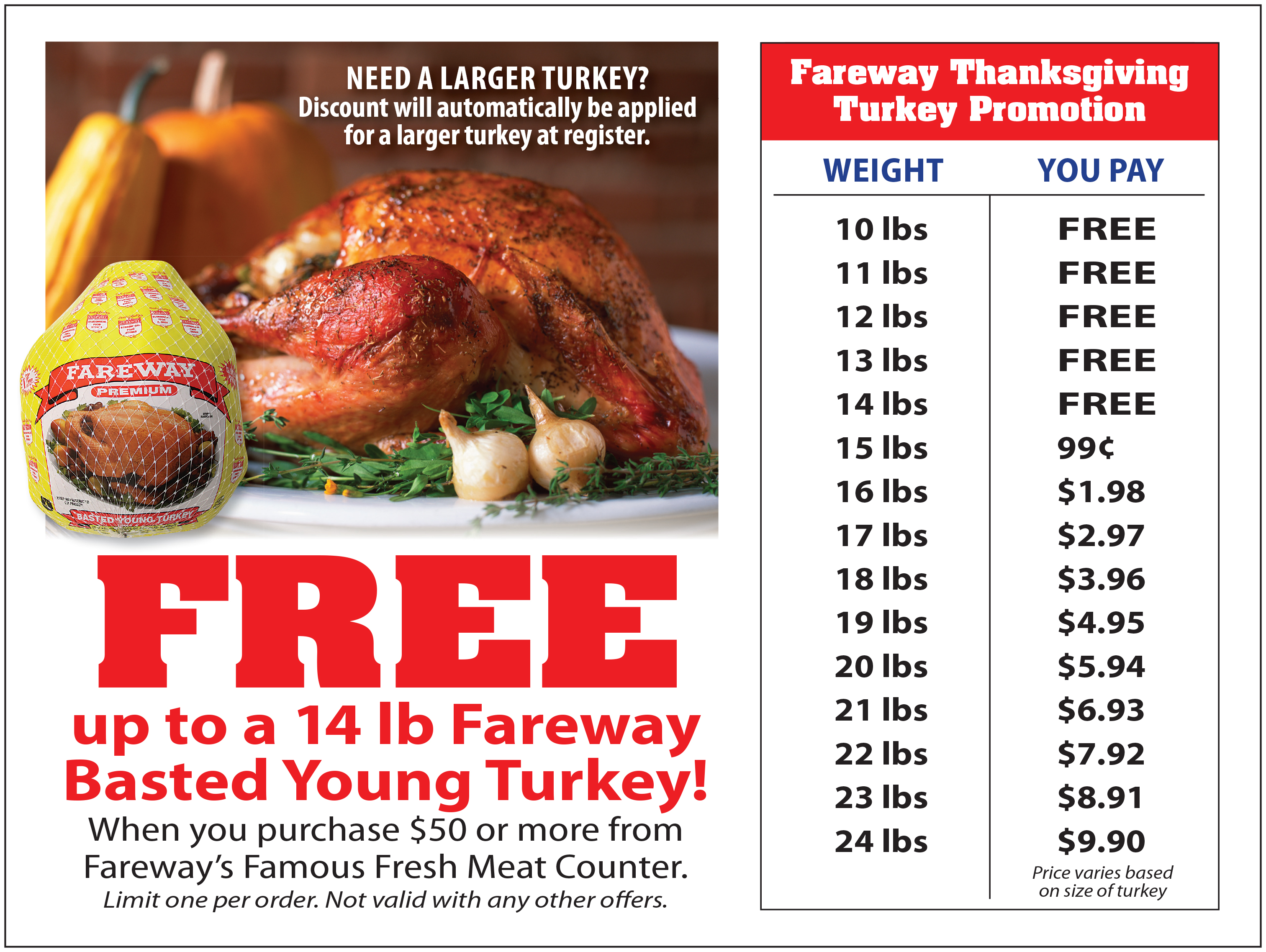 News Fareway Will Give You A Free Turkey This Thanksgiving Fareway