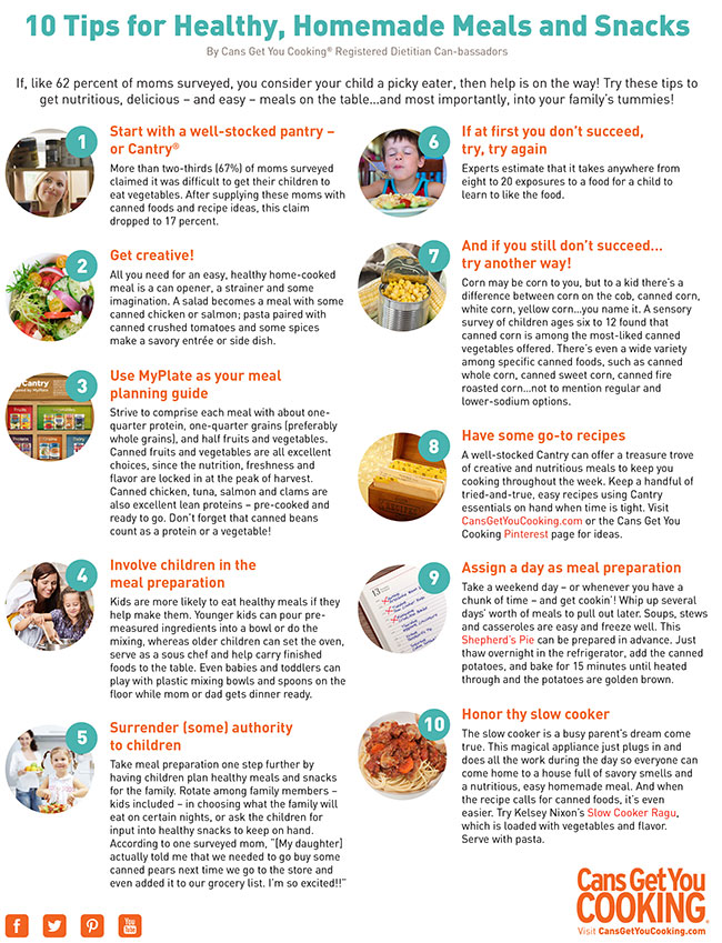 Image of the Fareway 10 Tips for Healthy, Homemade Meals and Snacks Infographic.